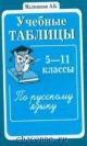 Учебные таблицы по русскому языку 5-11 кл